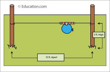 diagram for creating a balloon rocket