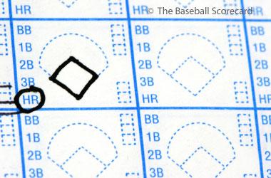 closeup photo of a baseball scorecard