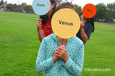 three children holding the names of planets in front of their faces