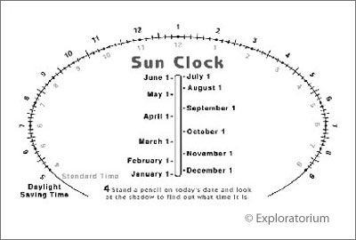 drawing of a sun clock