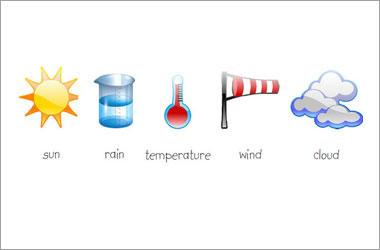 drawing showing icons for sun, rain, temperature, wind, and cloud